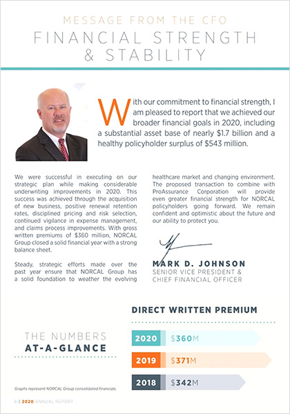 NORCAL Group Annual Report